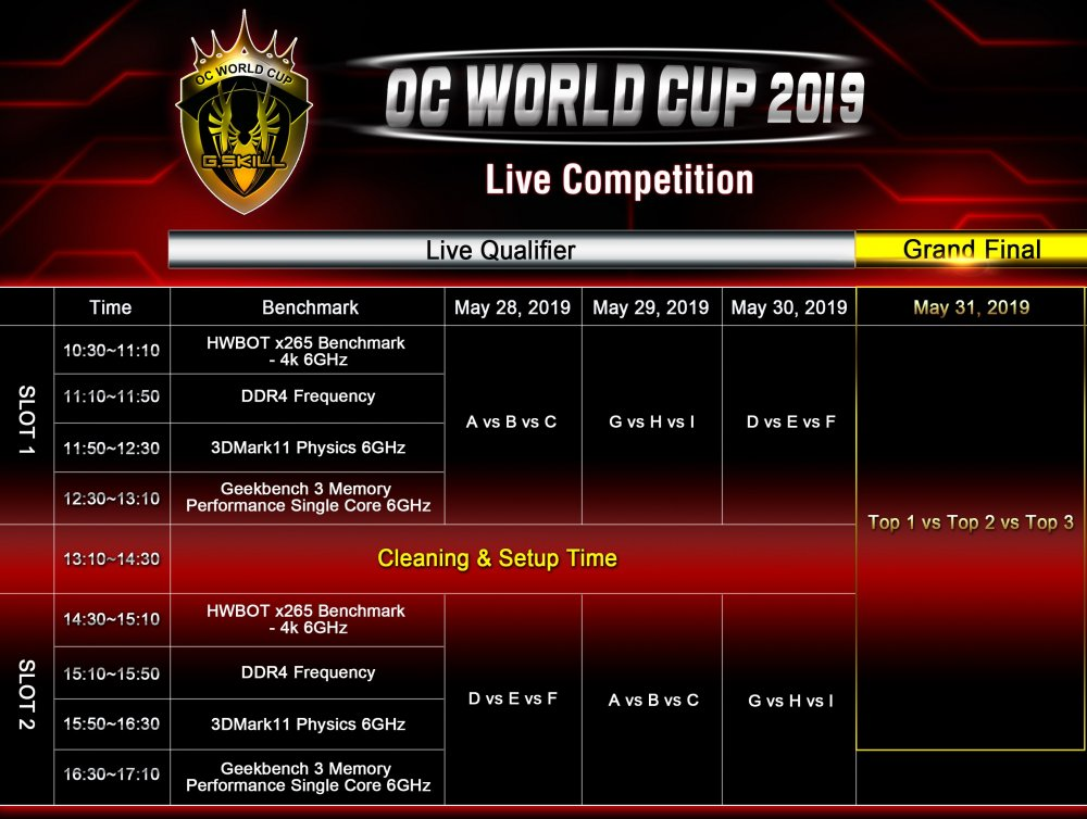 2019-oc-liveCompetition.jpg