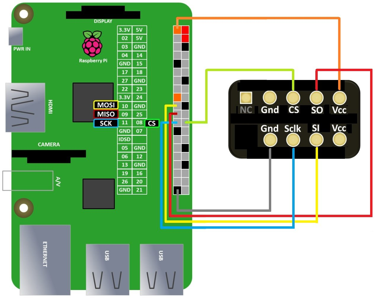 MSI Z370I Gaming Pro Carbon AC - Test & OC BIOS - Skylake/Kaby Lake