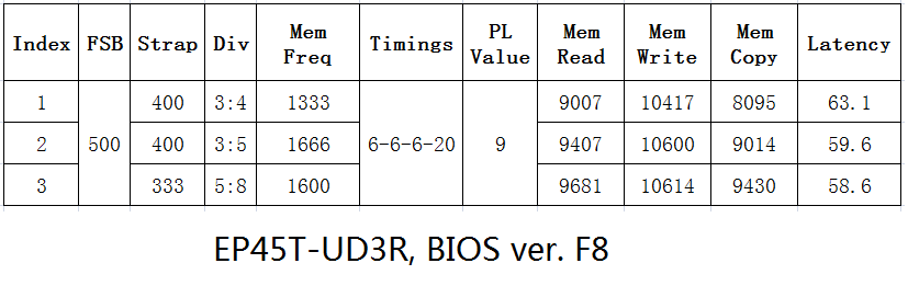 EP45T-div-test.png.e4d3d801141017bb1999f7e06fd8a005.png